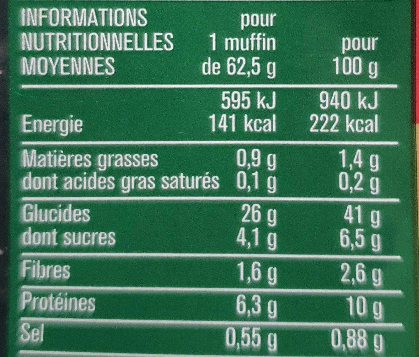 Muffins blancs - Informations nutritionnelles - fr