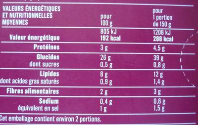 Pommes noisettes préfrites surgelées - Nutrition facts - fr