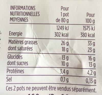Fleur de mousse au café sur ganache au café - Informations nutritionnelles