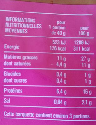 poitrine fumée - Nutrition facts - fr