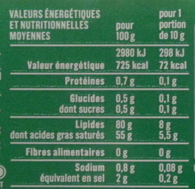 Beurre demi-sel (80 % MG) - Nutrition facts
