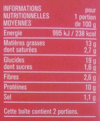 Nuggets de Poulet à grignoter - Informations nutritionnelles - fr