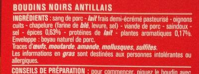 Boudins noirs antillais - Ingrédients