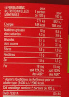 Boudins noirs antillais - Informations nutritionnelles