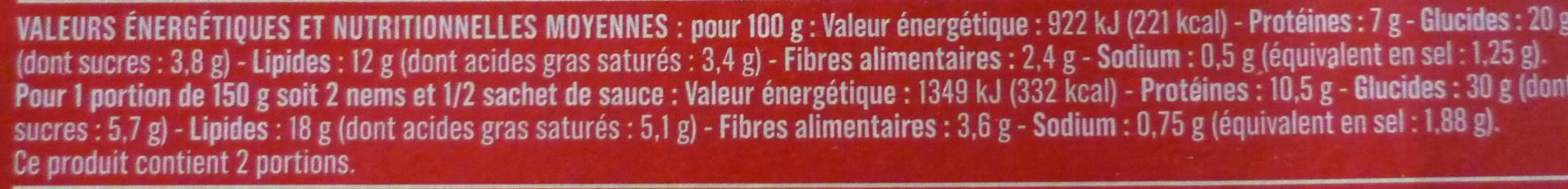 4 Nems au Porc avec Sauce Nuoc-Mâm - Informations nutritionnelles - fr