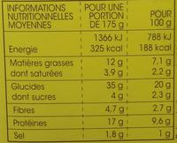 Le poulet rôti crudités et bacon pain de mie au blé malté - Informations nutritionnelles - fr