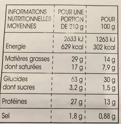 Le pavé jambon emmental - Nutrition facts - fr