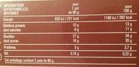 Tiramisu au mascarpone - Informations nutritionnelles