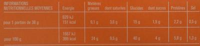 Pâte brisée prête à dérouler Monoprix - Valori nutrizionali - fr