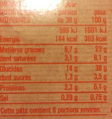 Pâte Feuilletée - Informations nutritionnelles - fr