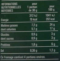 Fromage à Tartiner, Ail & Fines Herbes (24 % MG) - Informations nutritionnelles - fr