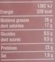 Raclette en tranches - Informations nutritionnelles - fr