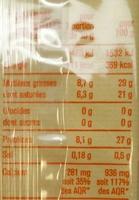 Emmental français (29 % MG) - Informations nutritionnelles - fr