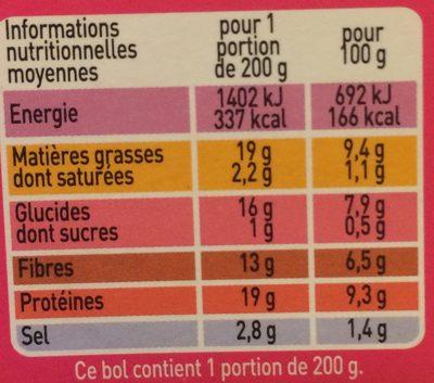 Lentilles et tofu fumé sauce vinaigrette - Informations nutritionnelles - fr