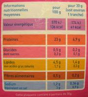 Truite Fumée Bio - Informations nutritionnelles