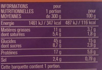 Lasagnes bolognaise - Voedingswaarden