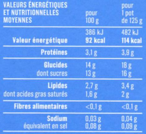 8 Yaourts aux fruits avec morceaux - Informations nutritionnelles