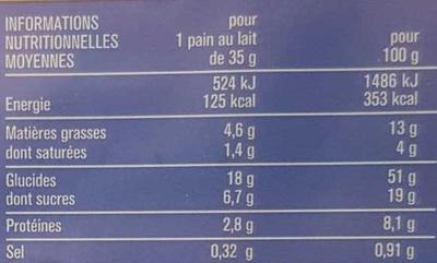 10 pains au lait aux pépites de chocolat au lait - Nutrition facts - fr