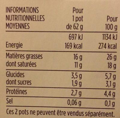 Fontainebleau Nature - Informations nutritionnelles - fr