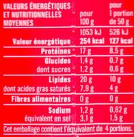 Allumettes de Lardons Fumées - Informations nutritionnelles - fr