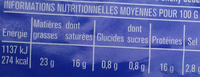 Fromage 100% brebis - Nutrition facts
