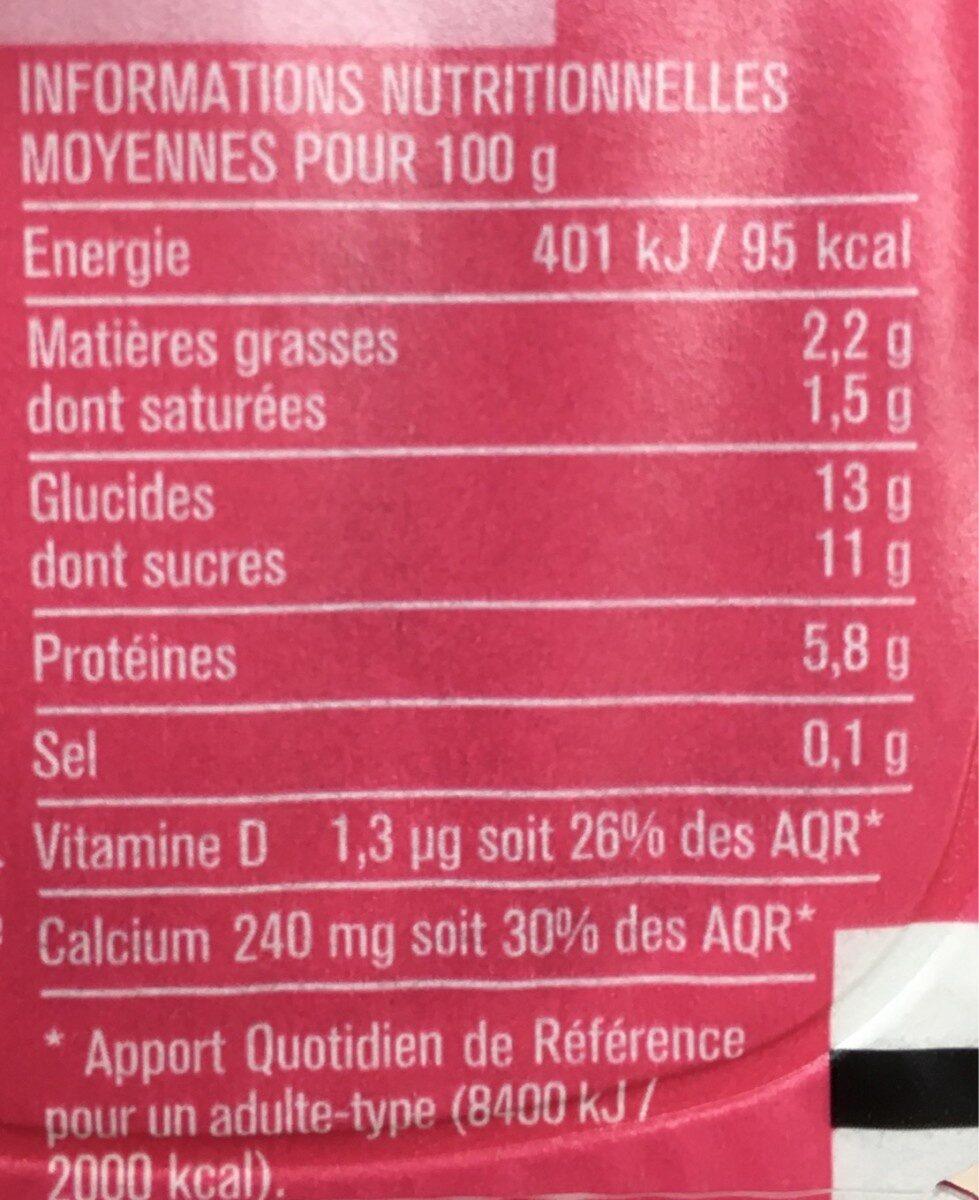 Petits suisses sucrés aux fruits - Nutrition facts