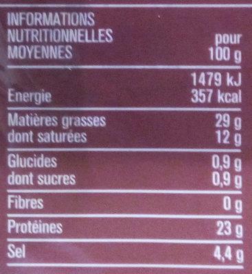 Pavés au poivre vert - Voedingswaarden - fr