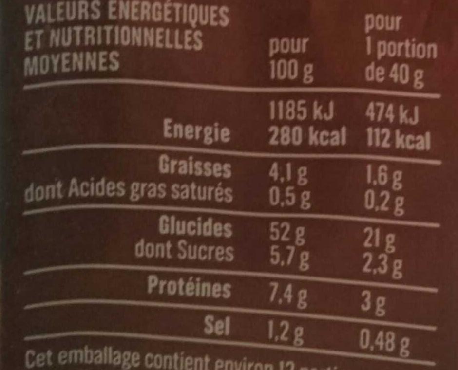 Pain de Mie - Le Blanc - Nutrition facts - fr