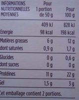 Emincés de saumon Atlantique, fumés aux 5 baies - Nutrition facts - fr