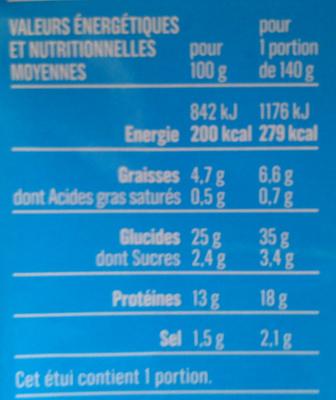 Sandwich Poulet Rôti Moutarde à l'ancienne Monoprix - Informations nutritionnelles - fr