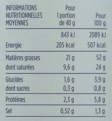 Bloc de Foie Gras de canard de cdu Sud-Ouest avec morceaux IGP - Informations nutritionnelles - fr