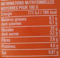 Taboulé oriental à la menthe - Informations nutritionnelles