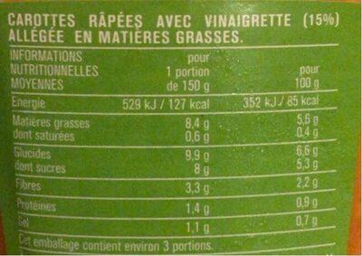 Carottes râpées vinaigrette allégée - Informations nutritionnelles - fr