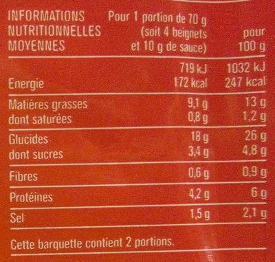 8 beignets de crevette - Informations nutritionnelles