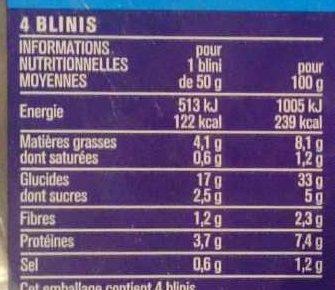4 blinis - Informations nutritionnelles - fr
