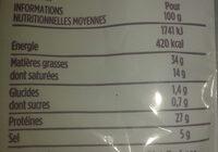 Saucisson sec qualité supérieure - Informations nutritionnelles - fr