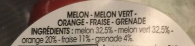 Salade de fruits - Ingrédients