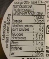 Salade de fruits - Informations nutritionnelles