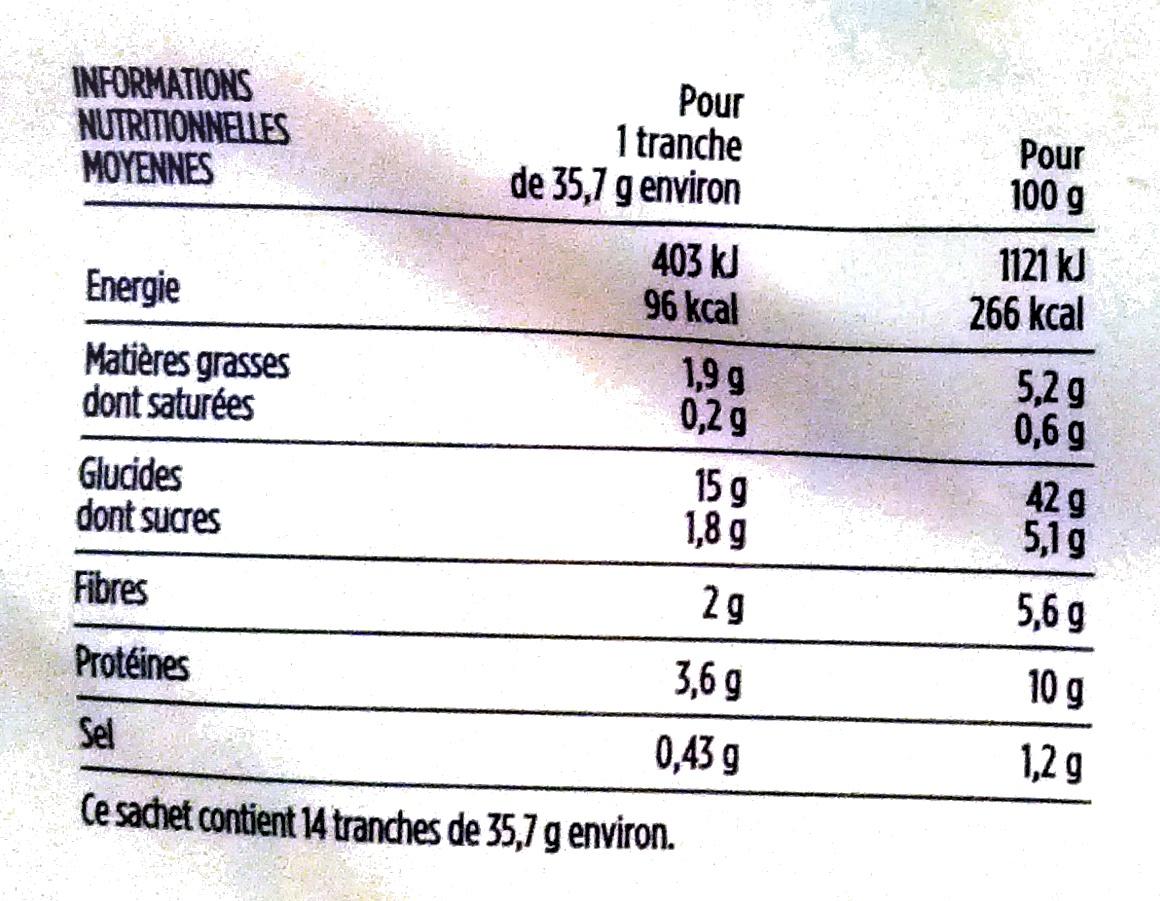Pain de mie moelleux - Nutrition facts