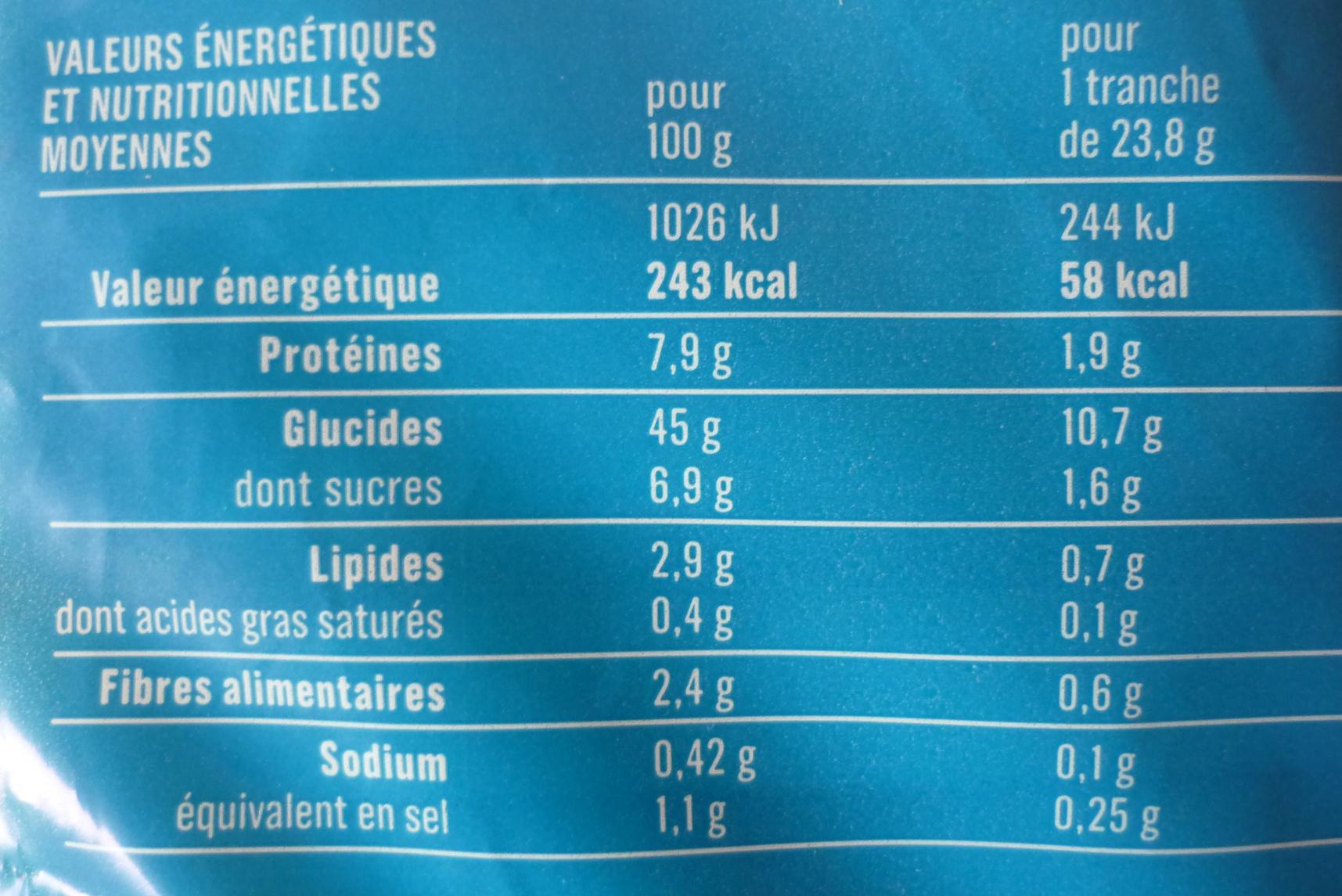 Only Mie, Pain de Mie Blanc, Sans Croûte (21 Tranches) - Informations nutritionnelles