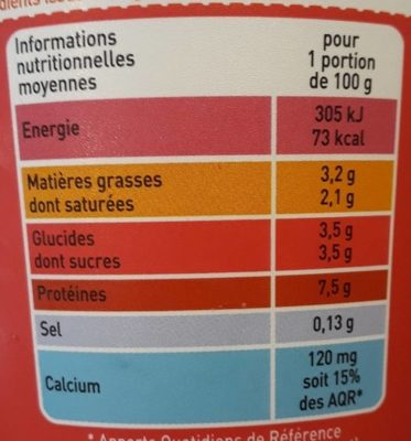 Fromage blanc nature - Informations nutritionnelles