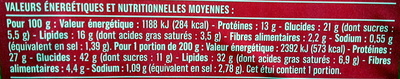 Maxi Jambon Bacon Oeuf - Informations nutritionnelles - fr