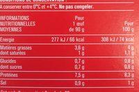 Œufs Pochés au Jambon et à la Ciboulette - Informations nutritionnelles