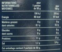 Emincés de haddock fumé - Nutrition facts