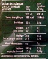 Parmigiano Reggiano AOP râpé (28% MG) - 70 g - Monoprix - Nutrition facts - fr