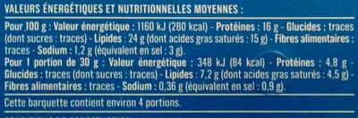 Feta AOP (24% MG) Nature en dés - 130 g - Monoprix - Informations nutritionnelles - fr