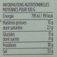 Tartare de saumon cru - Informations nutritionnelles - fr