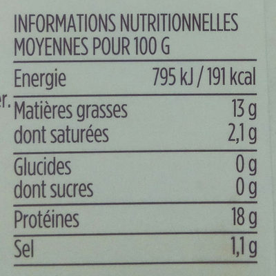 Tartare de saumon cru - Informations nutritionnelles