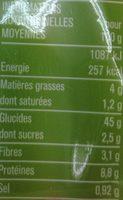 Tortellini ricotta épinard œufs frais - Información nutricional