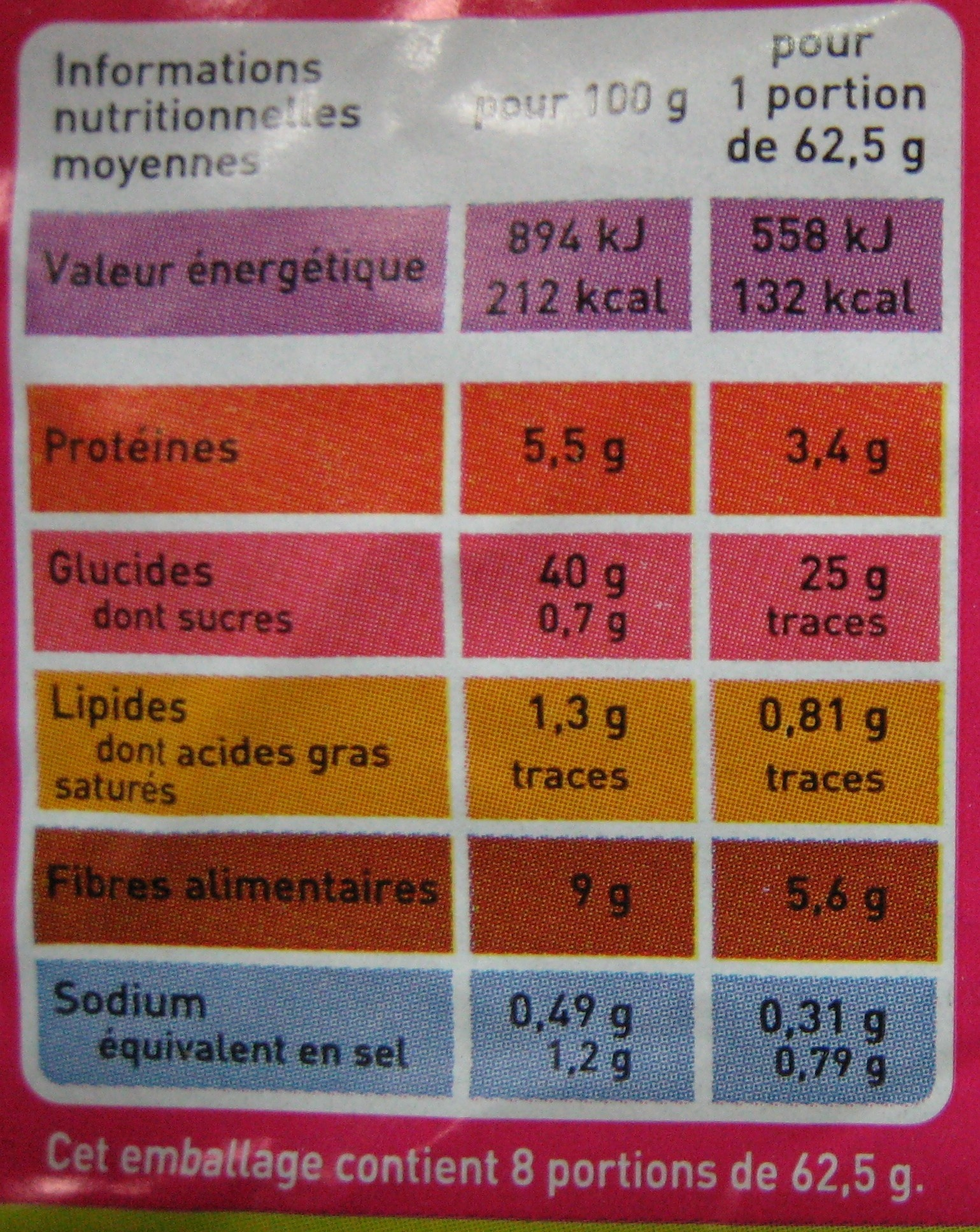 Vollkornbrot pain de seigle complet Bio Monoprix - Nutrition facts